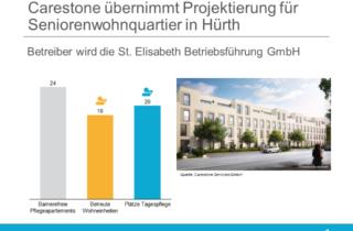 Carestone übernimmt Projektierung für Seniorenwohnquartier in Hürth