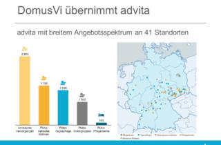 Die advita betreibt in Deutschland insgesamt 44 betreute Wohnanlagen mit mehr als 1.700 Wohneinheiten.