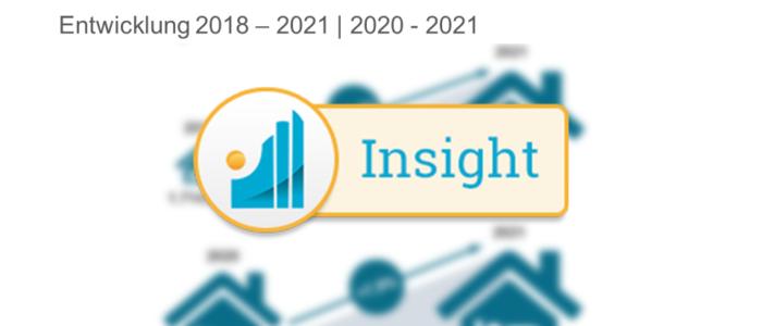 Kostenanalyse Pflegeheime 2021 - Entwicklung Gesamtkosten Deutschland Pflegemarkt.Insight