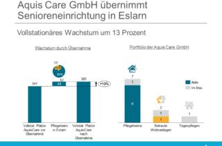 Aquis Care GmbH uebernimmt Senioreneinrichtung in Eslarn