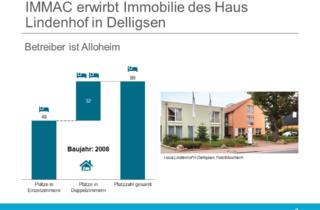 IMMAC erwirbt Immobilie des Haus Lindenhof in Delligsen