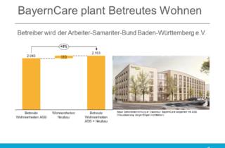 BayernCare plant Betreutes Wohnen