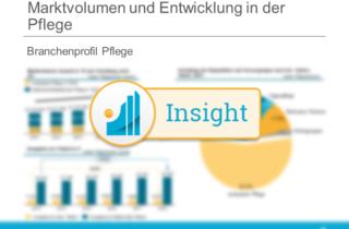 Branchenprofil Pflege - Marktvolumen und Entwicklung in der Pflege Insight