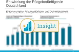 Entwicklung der Pflegebedürftigen in Deutschland Insight