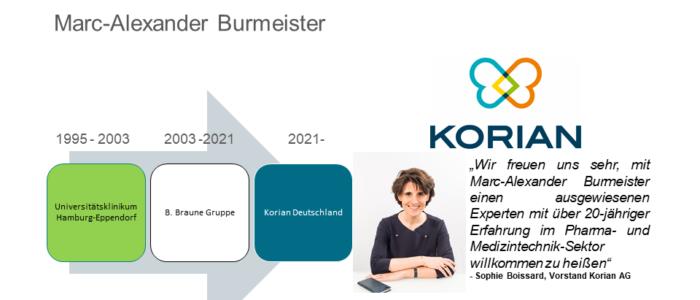 Neuer Vorstandsvorsitzender bei Korian Deutschland