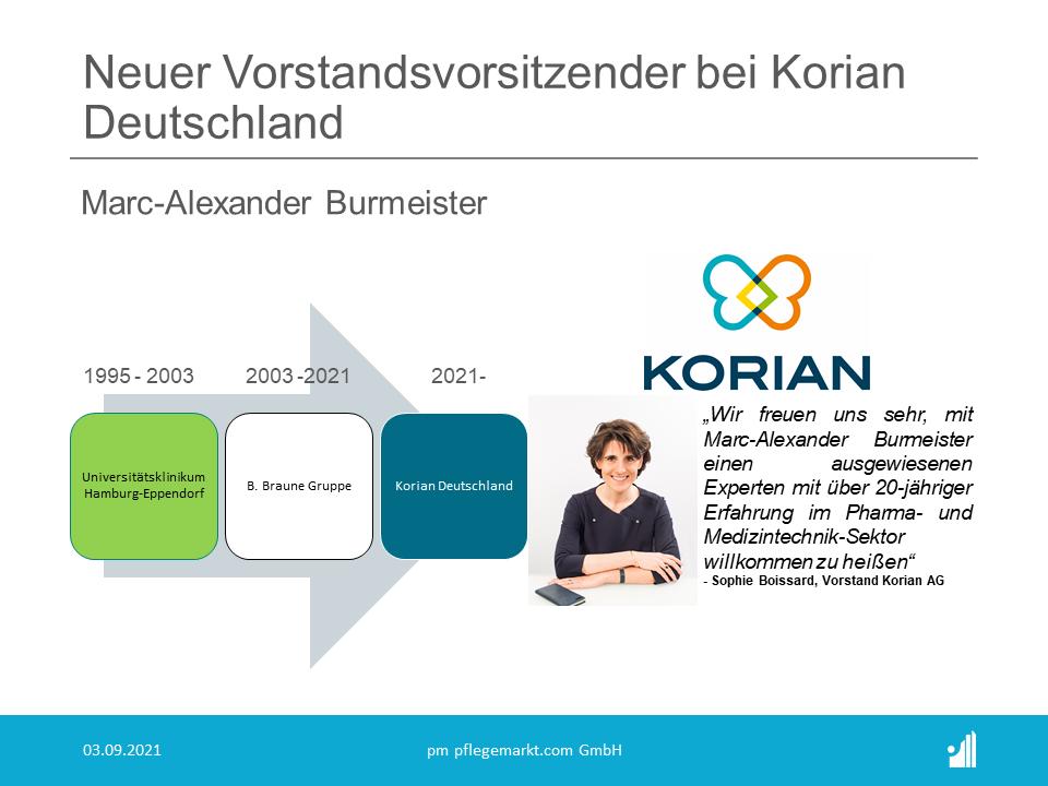 Zum 1. September 2021 wird Marc-Alexander Burmeister zum Vorstandsvorsitzenden der Korian Deutschland AG