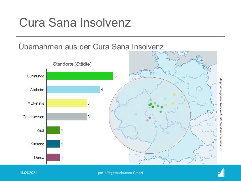 Cura Sana meldet Insolvenz an - Überblick bisher erworbener Standorte