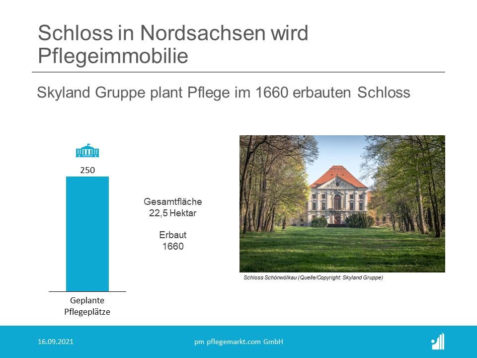 Skyland macht Schloss in Nordsachsen zu Pflegeimmobilie