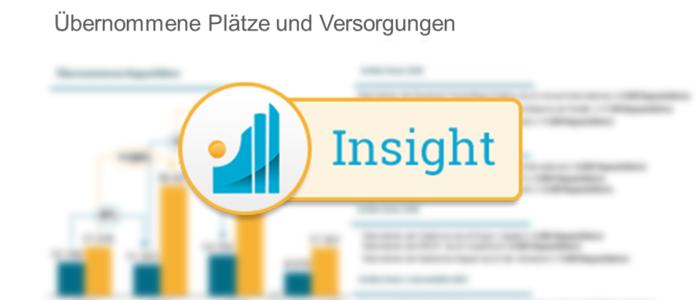 Überblick Dealmarkt in der Pflege Insight