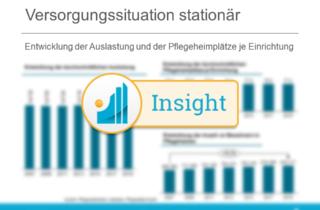 Versorgungssituation stationär Insight