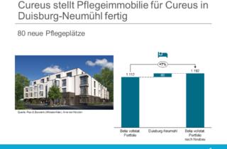 Cureus stellt Pflegeimmobilie für Belia in Duisburg-Neumuehl fertig